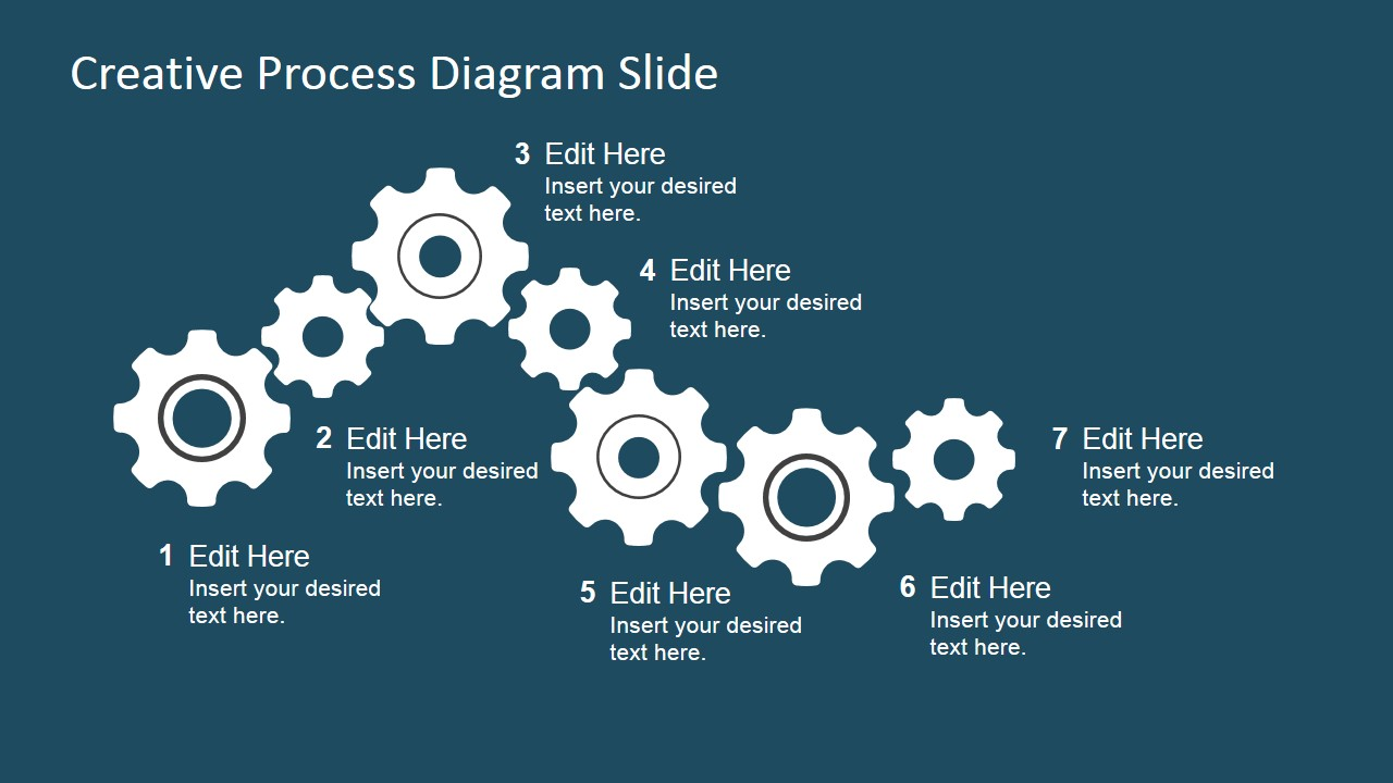 free gear process diagram slides slidemodel process flow diagram keynote