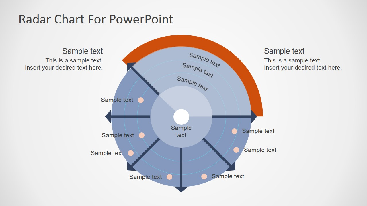 Free Radar Chart for PowerPoint - SlideModel