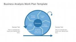 Agile Discover Framework Presentation Slides