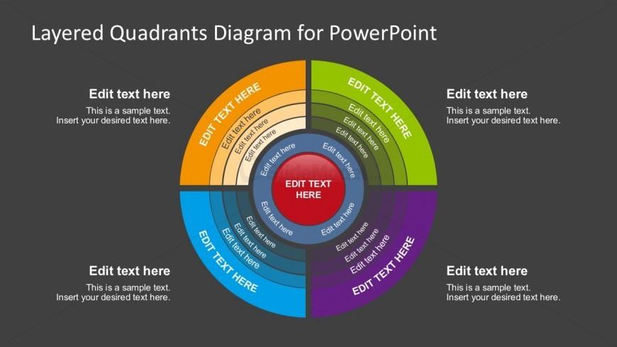 Free Quadrants Circle Diagrams PowerPoint Slides