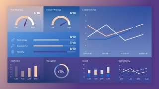 Free Creative Chart Dashboards Templates