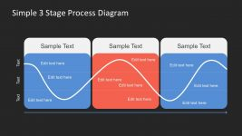 Free Simple Process Diagram with Curve Lines