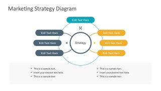 Free 6 Steps Marketing Strategy PowerPoint