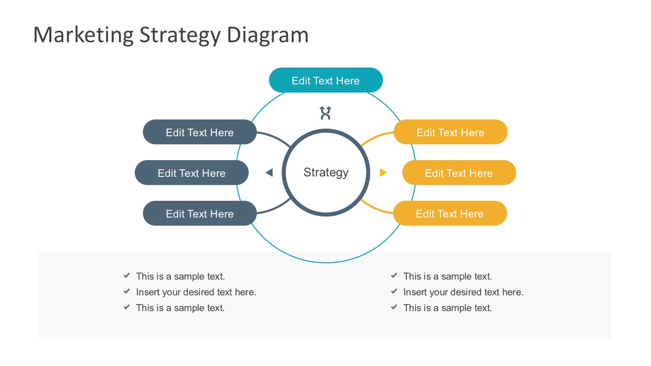 Free Marketing Strategy Diagram
