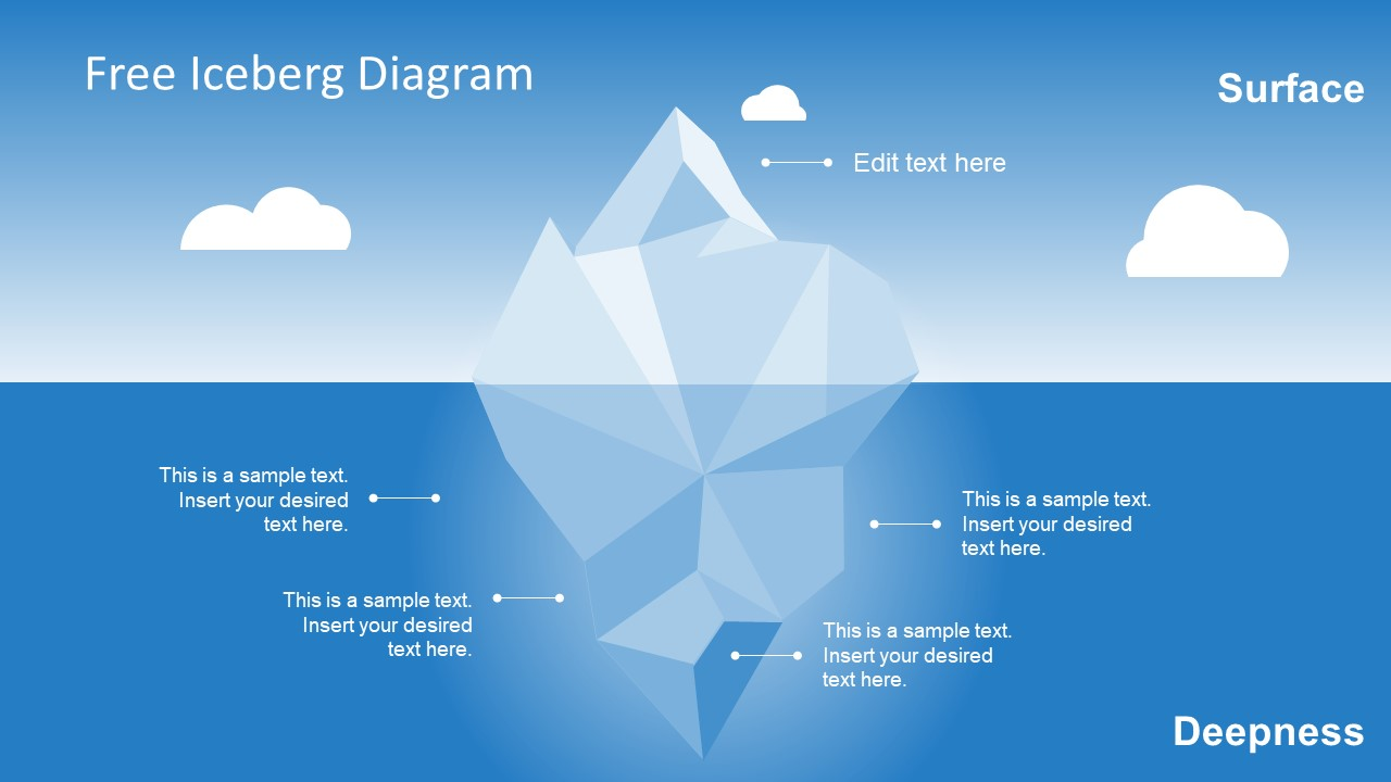 Iceberg Diagram Presentation Slide