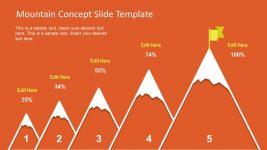 Google Slides Themes SlideModel - Slides themes