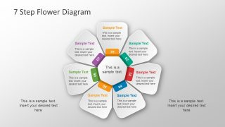 Core Flower PowerPoint Diagram