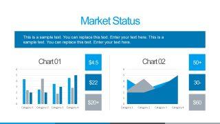 Market Status Slide PowerPoint