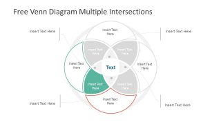 Free Slides of Venn Diagram
