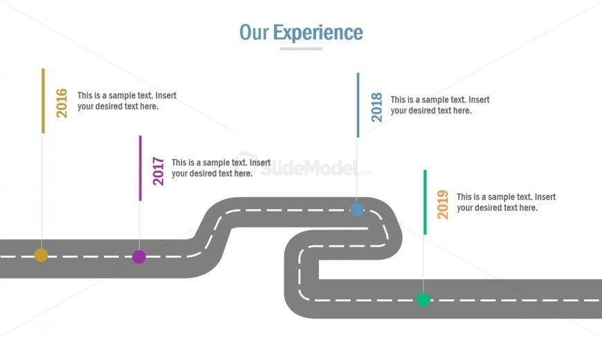 Slide of Roadmap Timeline Design
