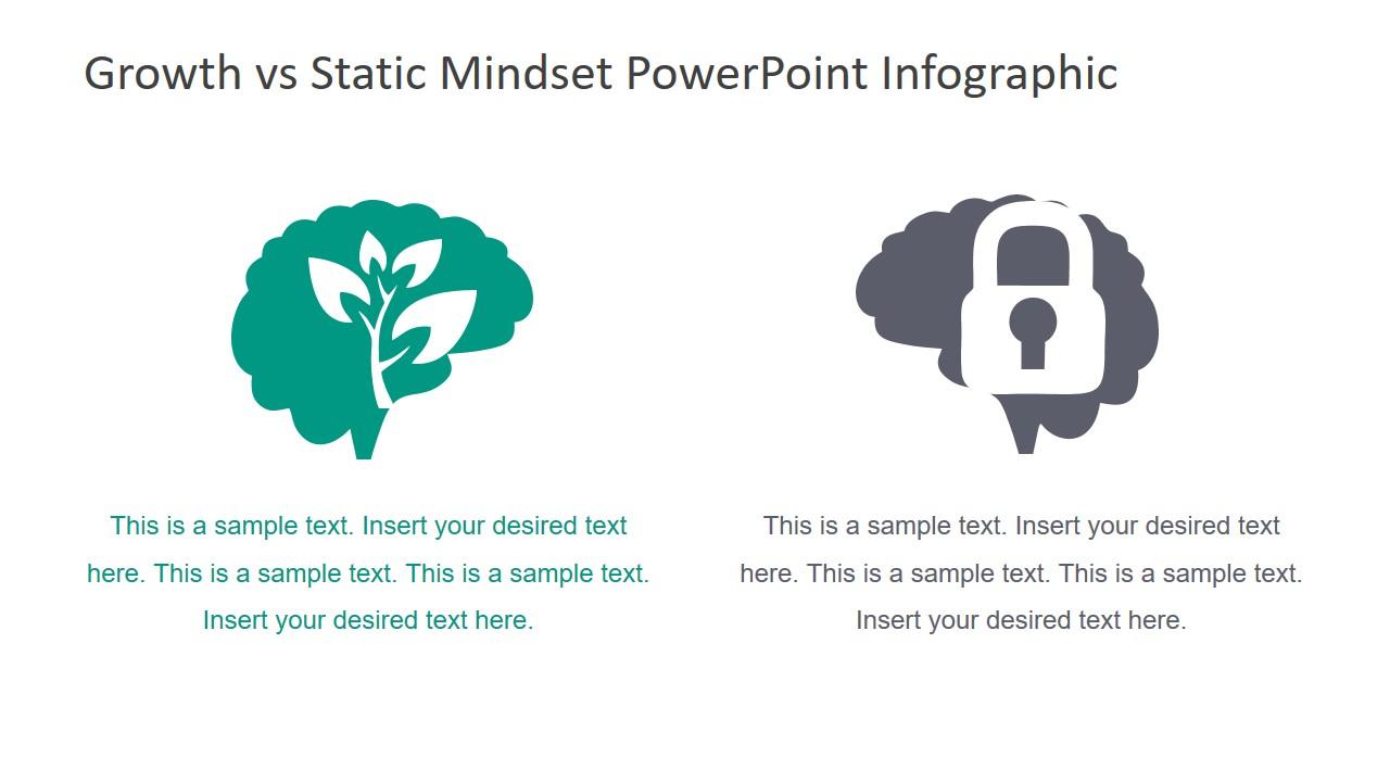 Mindset Metaphor Template Design