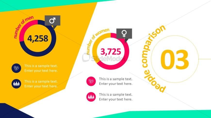 Donut Chart Infographics Presentation