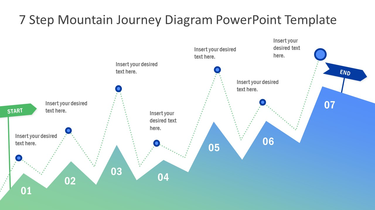 Journey Diagram 7 Steps PPT