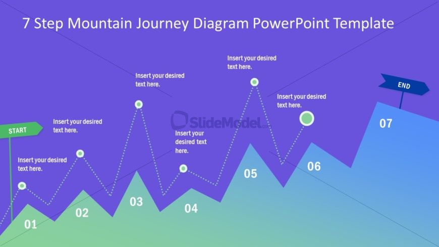 Journey Diagram 7 Steps Design