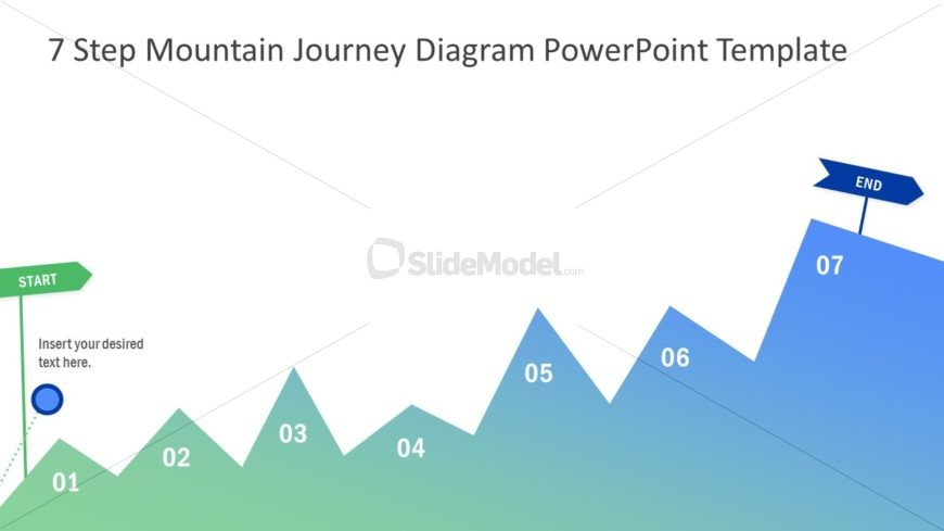 Journey Diagram 7 Steps Roadmap