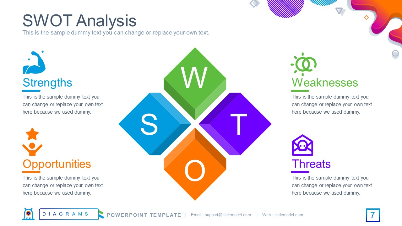 SWOT Analysis Infographic Design