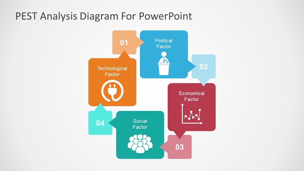 4 Steps PEST Analysis PPT