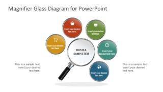 Free Slide of Magnifier Focus