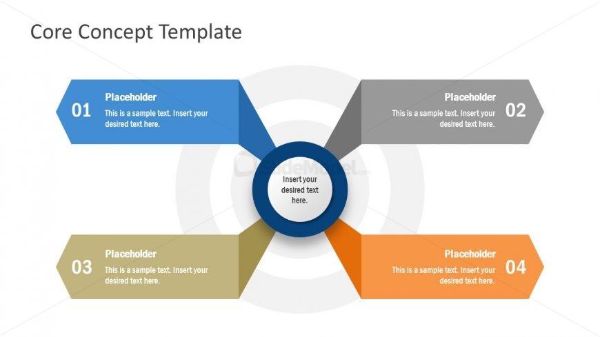 4 Steps Core Concept Diagram