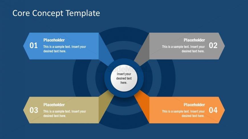 PPT 4 Core Concept Template