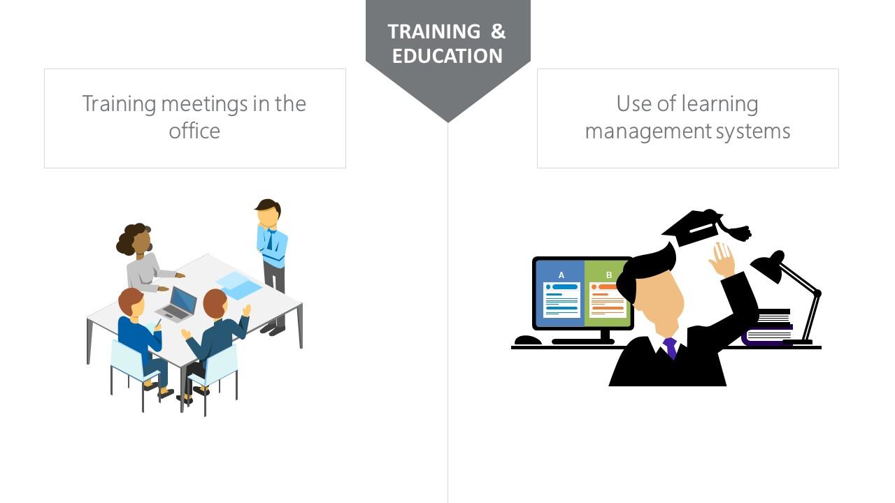 Remote Work Transformation Designs