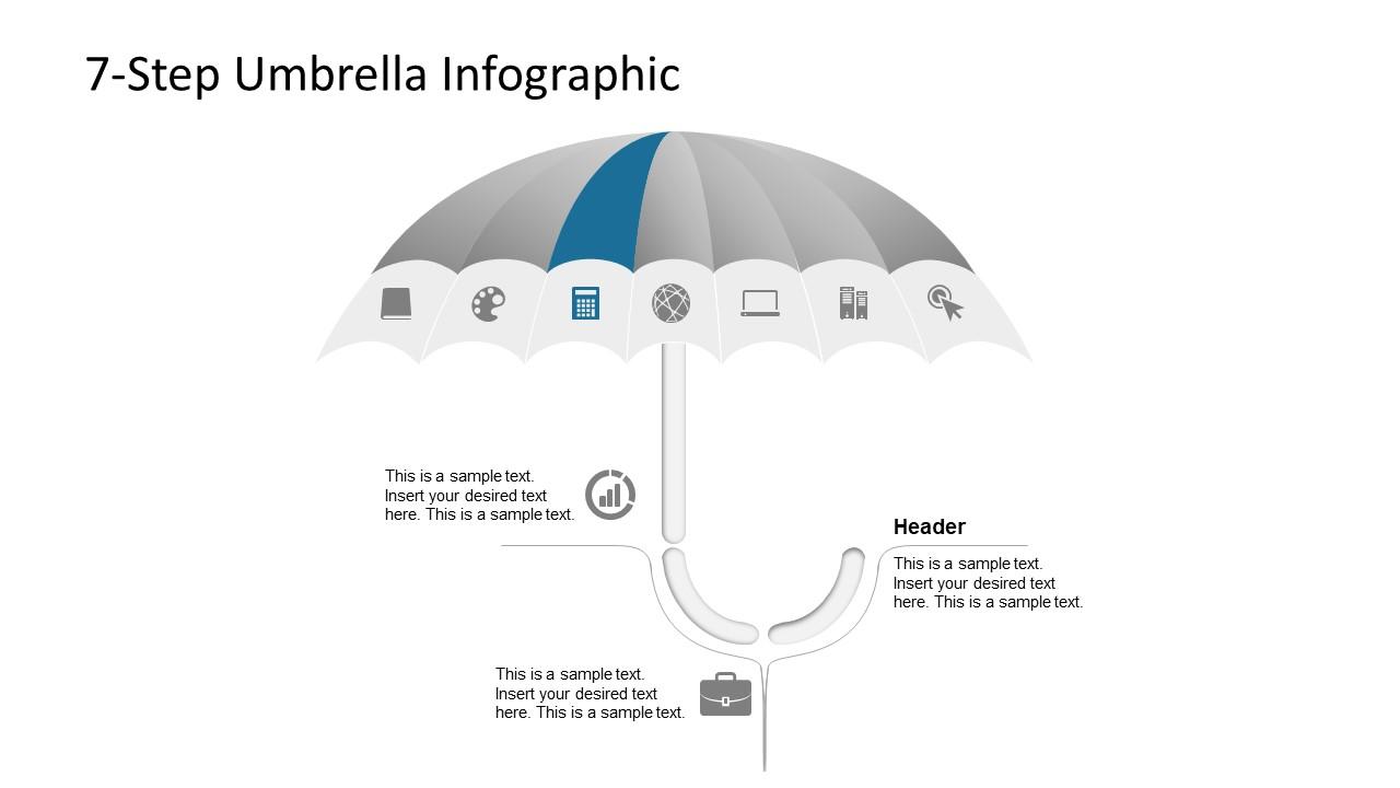 Presentation of Umbrella Concepts Design