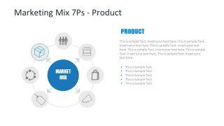 Product Segment of 7 P's Marketing Mix