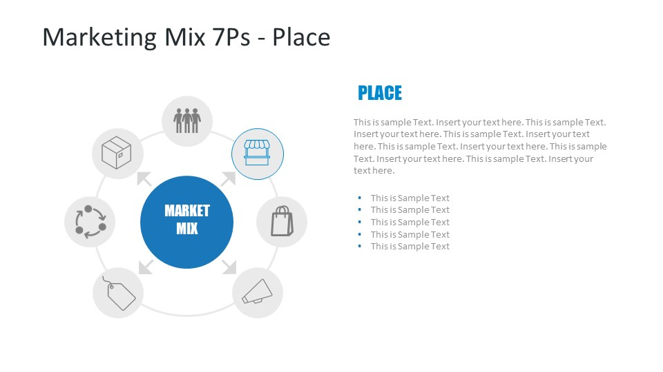 Place Segment of 7 P's Marketing Mix