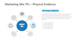 Physical Evidence Segment of 7 P's Marketing Mix