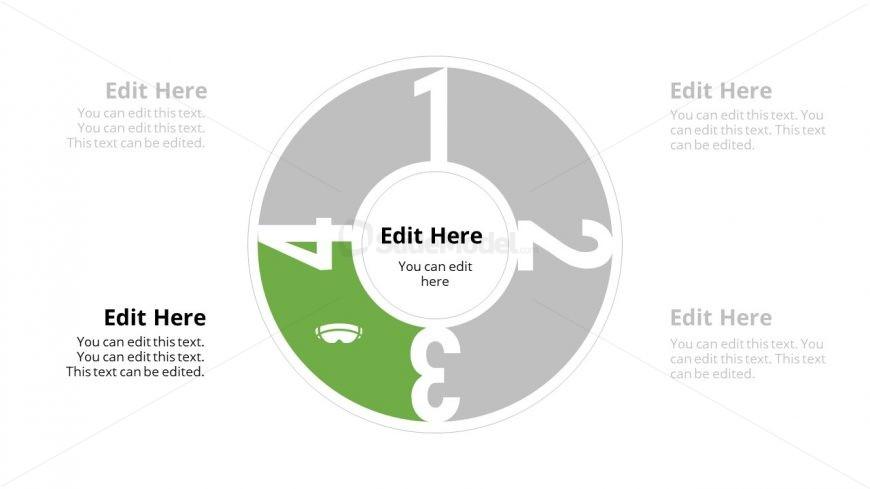Presentation of 4 Item Circular Flow