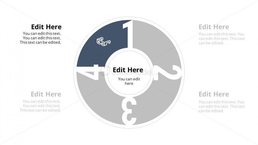 Free Circular Process Flow Diagram Design