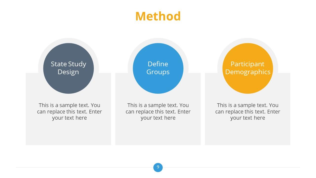 3 Segments of Professional Thesis Methods