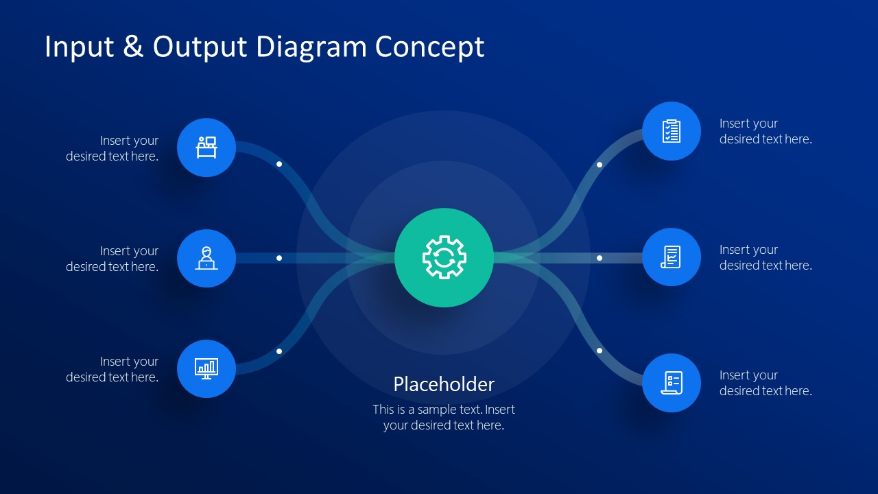 Free Slides of Input Output PowerPoint