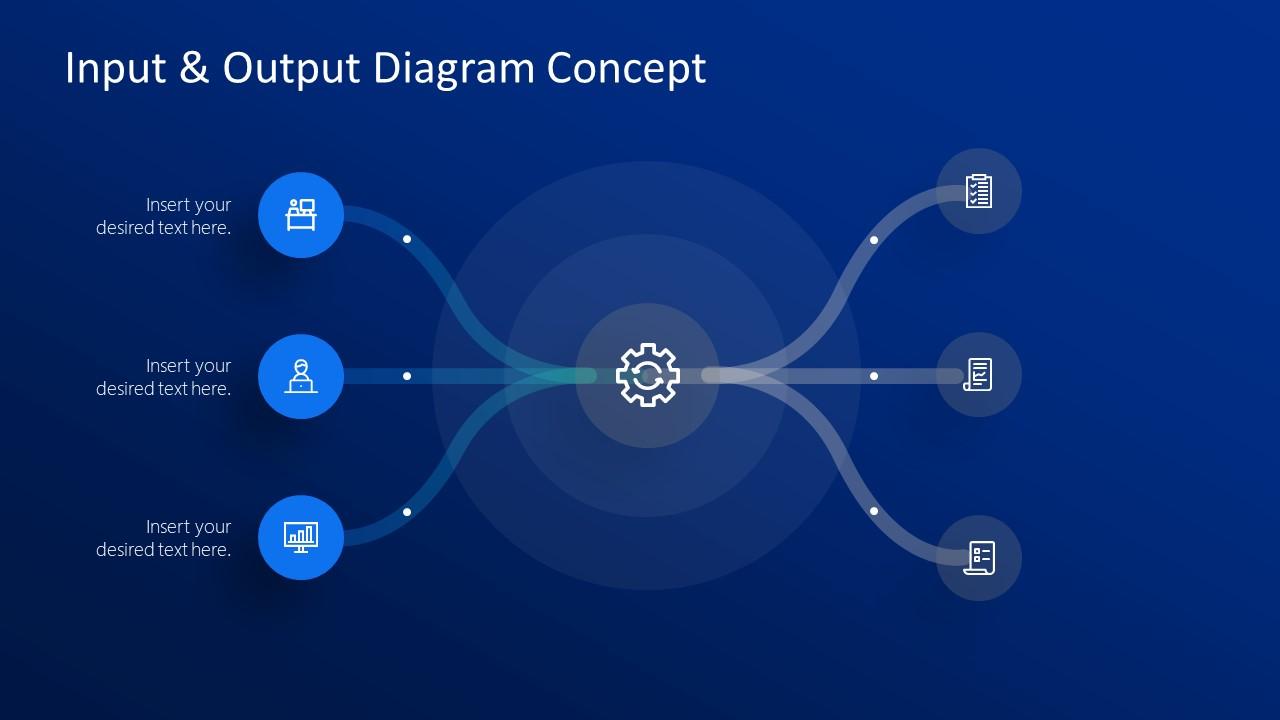 Presentation of 3 Steps Input Model