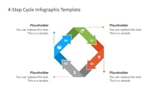 Editable Free Templates of 4 Steps Cycle