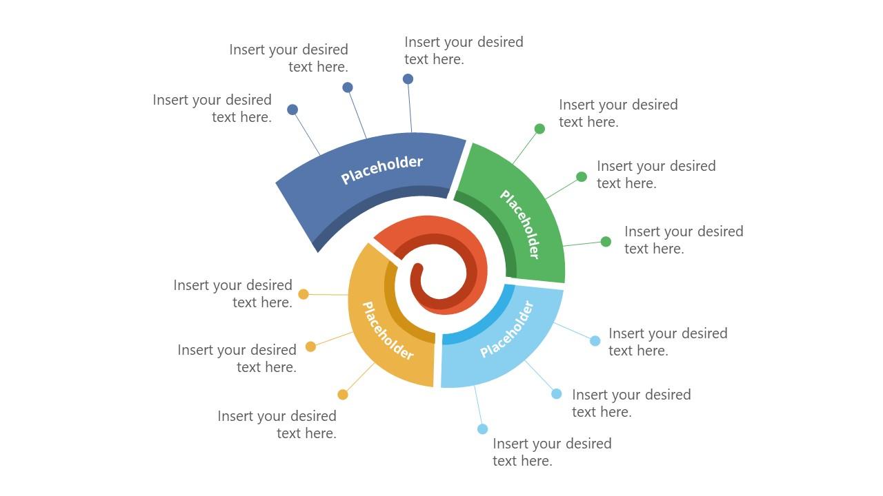 Presentation of Spiral Chart Diagram