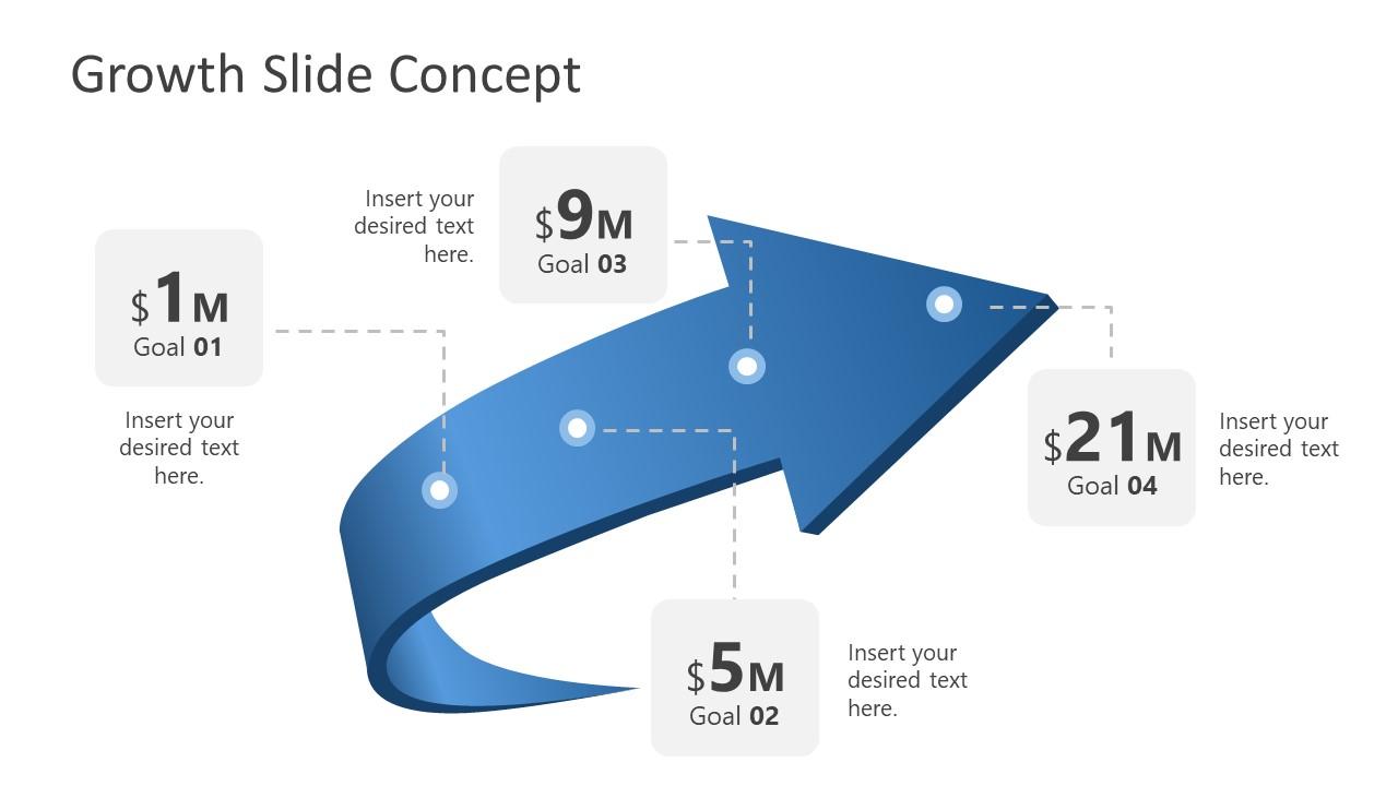 Free Presentation of Growth Arrow Diagram