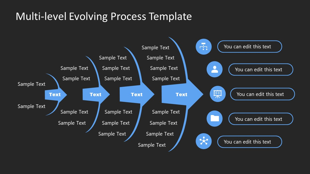 Presentation of Arrows for Evolving Processes