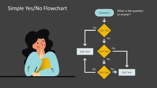 Presentation of Flowchart with Female Character