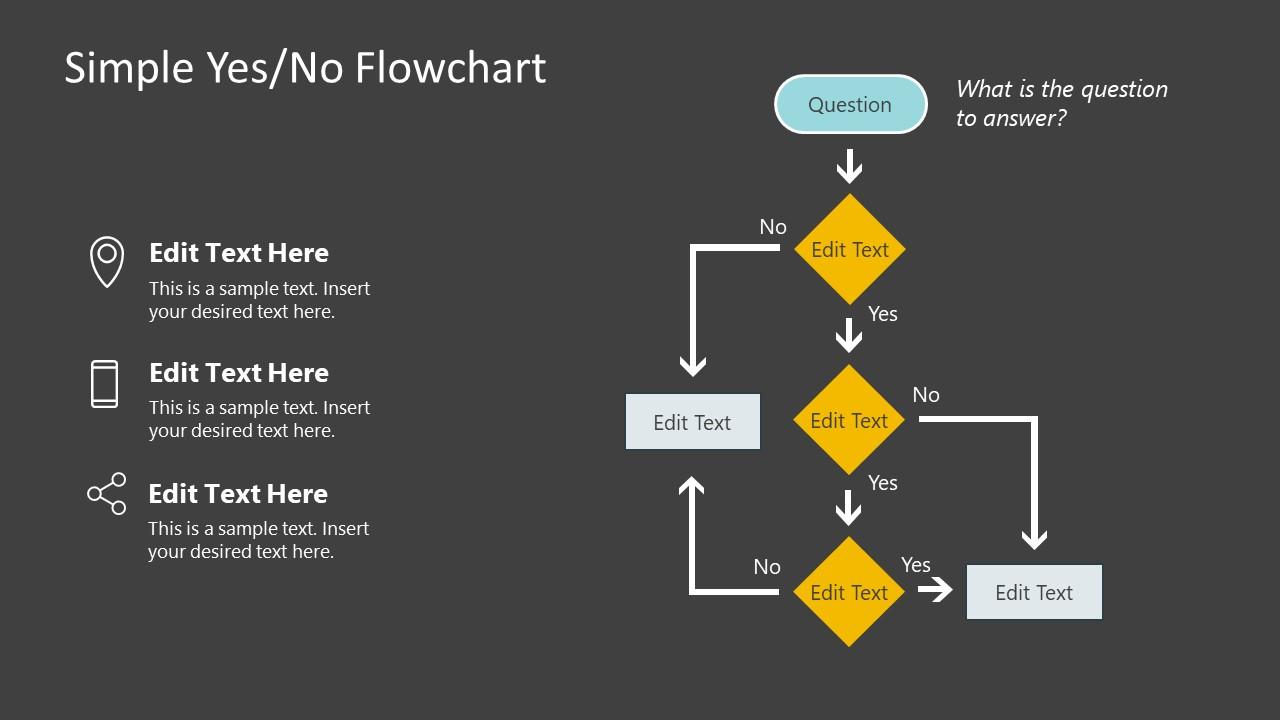 Vertical Flow Chart PowerPoint Design