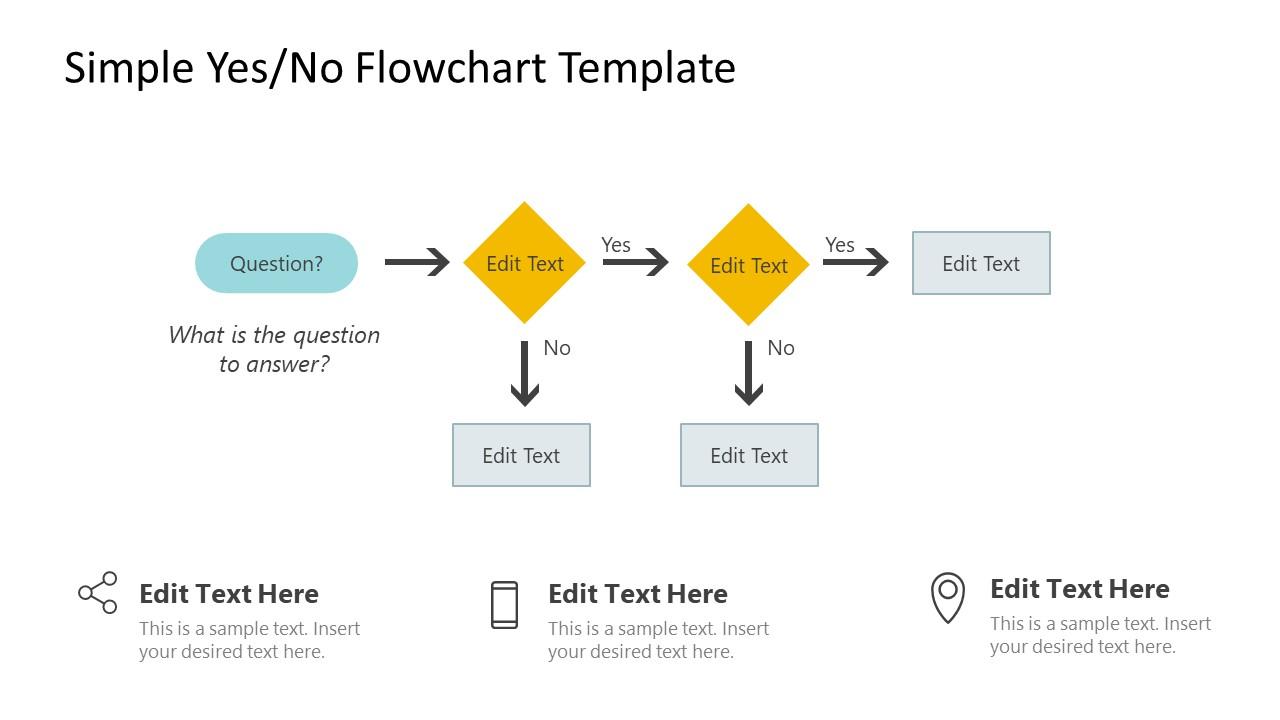 Presentation of Flowcharts Diagram Slide