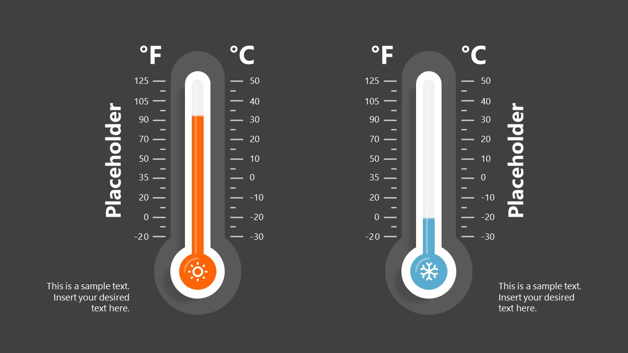 PowerPoint Celsius and Fahrenheit Temperature Charts