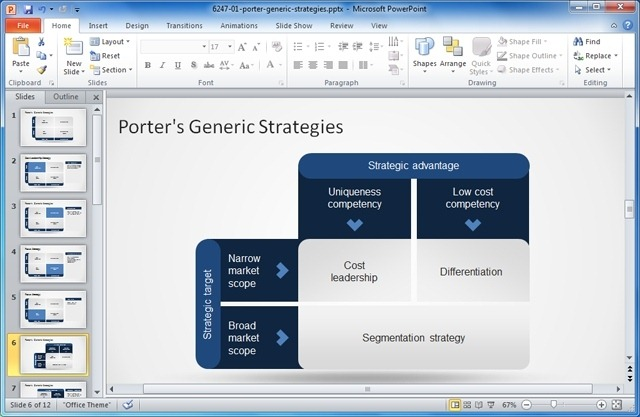 Porter's Generic Strategy PowerPoint Template