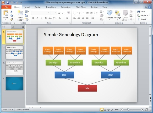 powerpoint theme vs template - different types of organizational structures and charts