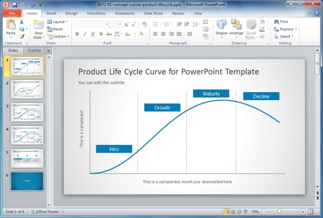 product life cycle powerpoint
