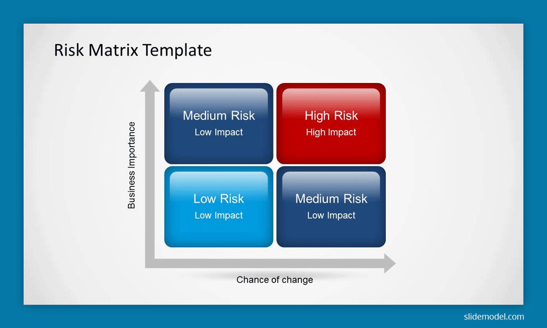 Risk Matrix PowerPoint Template
