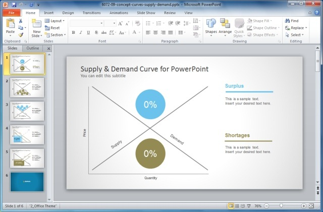 Supply And Demand PowerPoint Template