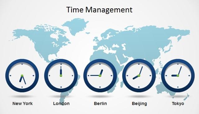 Time management methods ppt