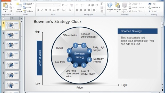 What is Bowman's Strategy Clock And How To Make One?