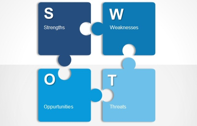 best swot analysis templates for powerpoint, Modern powerpoint